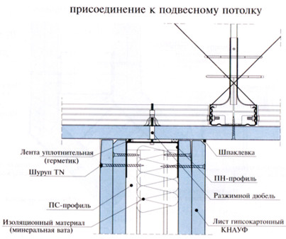 4_135_uzel_1.jpg